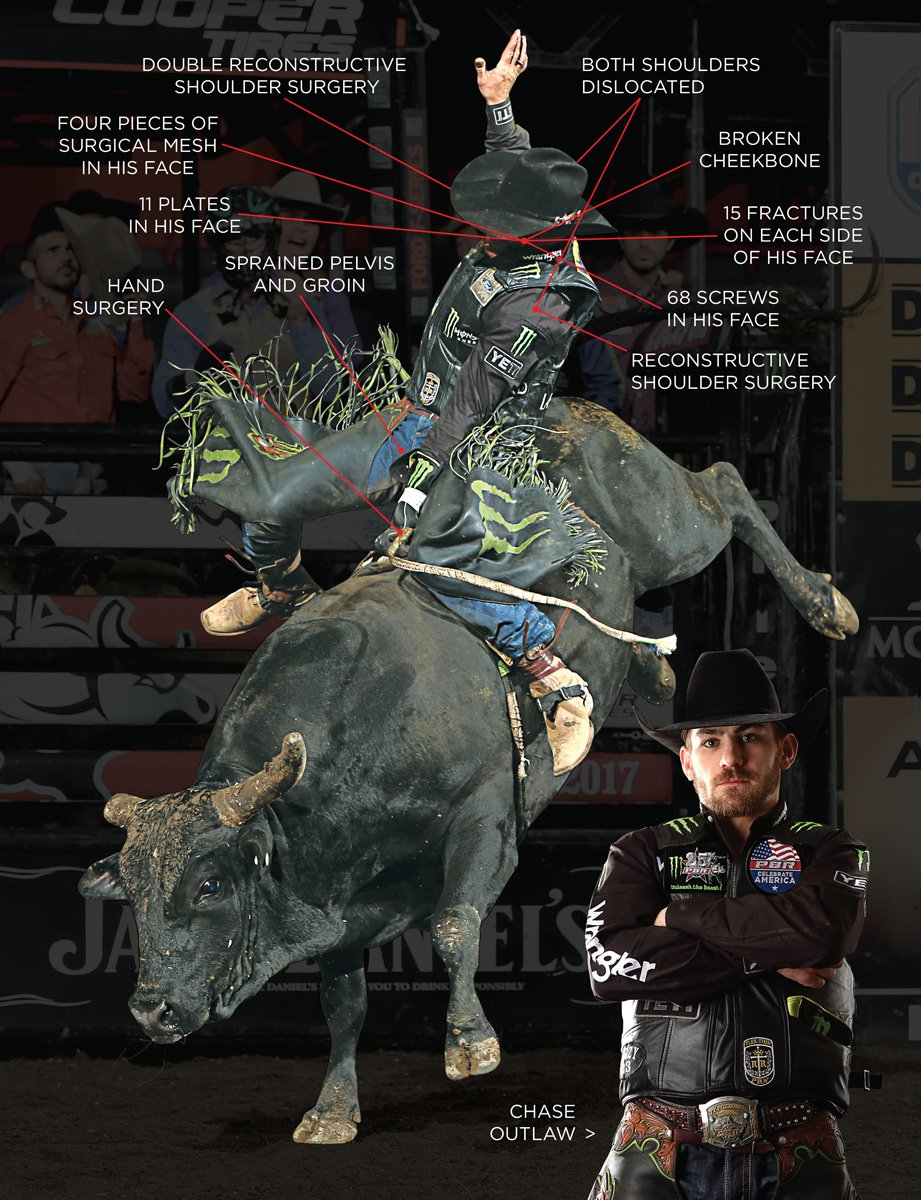Outlaw nation: Professional bull riding's new rockstar is from Hamburg, Arkansas - Arkansas Times