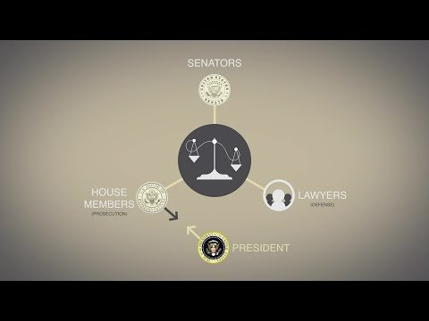 Watch: What happens during an impeachment trial?