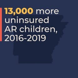 Arkansas saw one of the biggest jumps in uninsured kids in USA over three years
