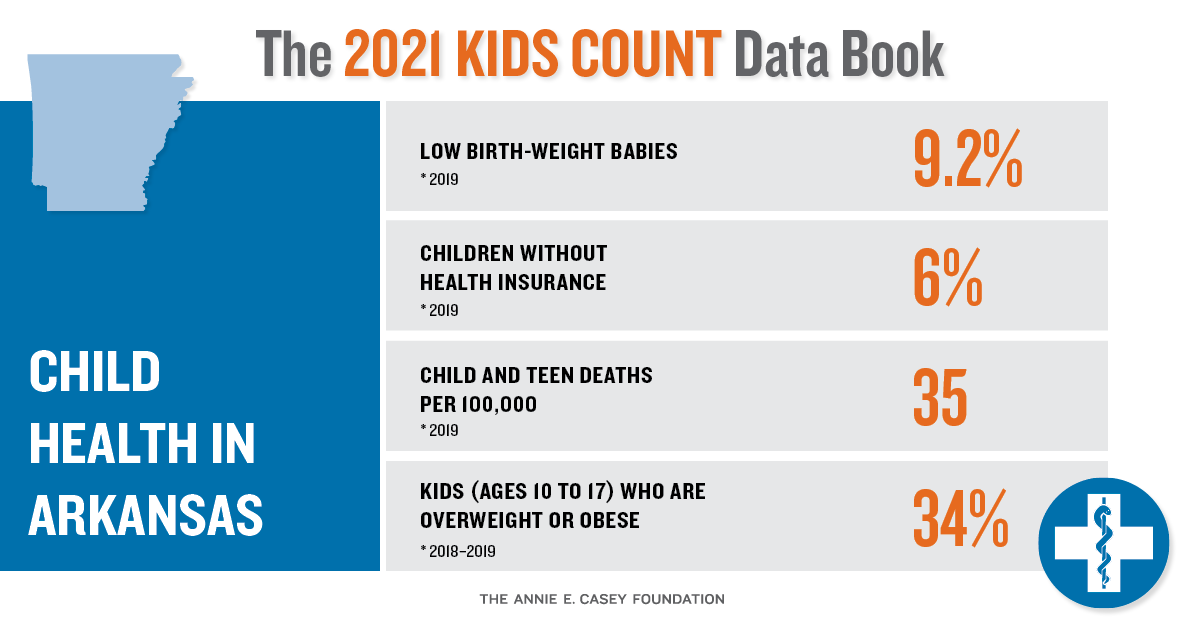 Failure to get Arkansas's children insured will lead to worsening health outcomes